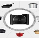 How to Clean Electric Cooktop – Reviews and full Guide in 2021